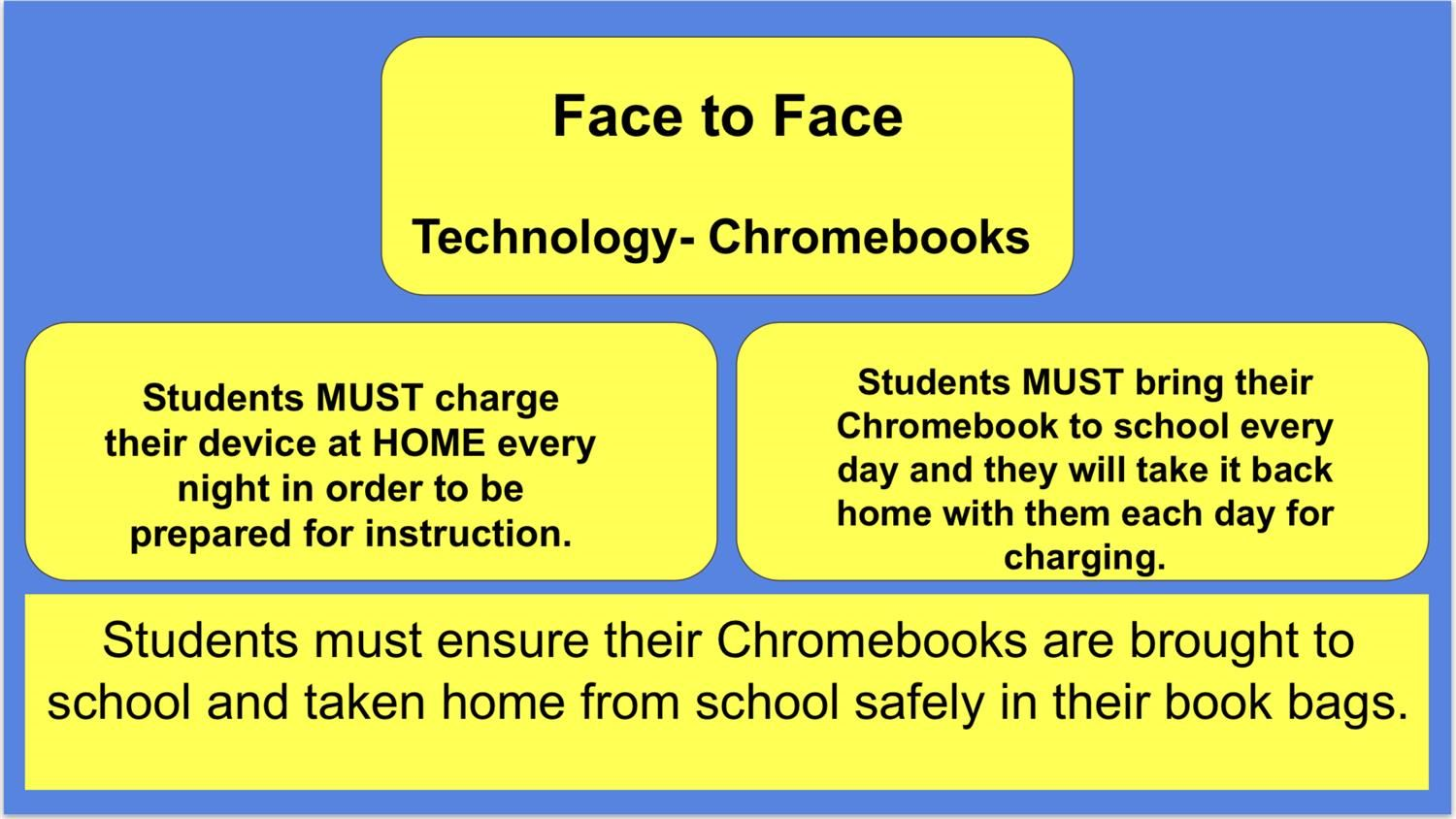 Face To Face Chromebooks
