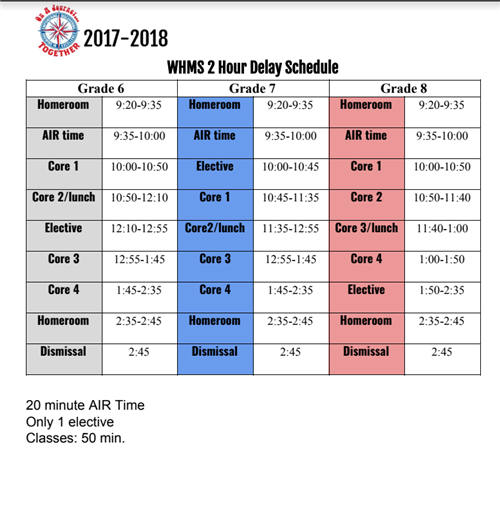 Daily Schedule 2 Hour Delay